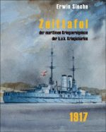 Zeittafel der maritimen Kriegsereignisse der k.u.k. Kriegsmarine